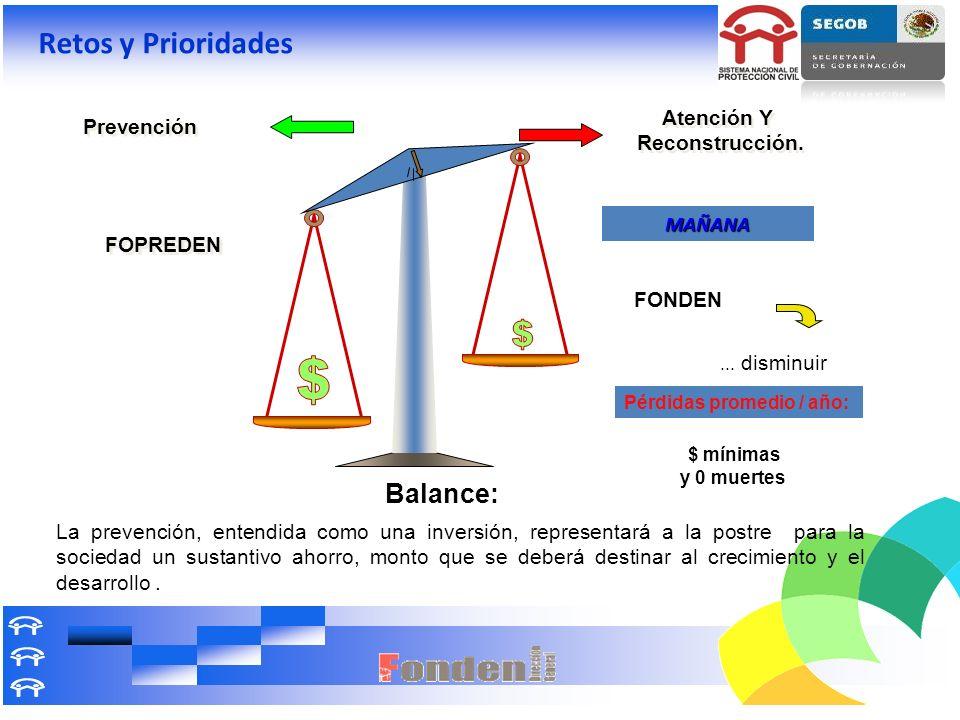 $ Retos y Prioridades Balance: Atención Y Prevención Reconstrucción.