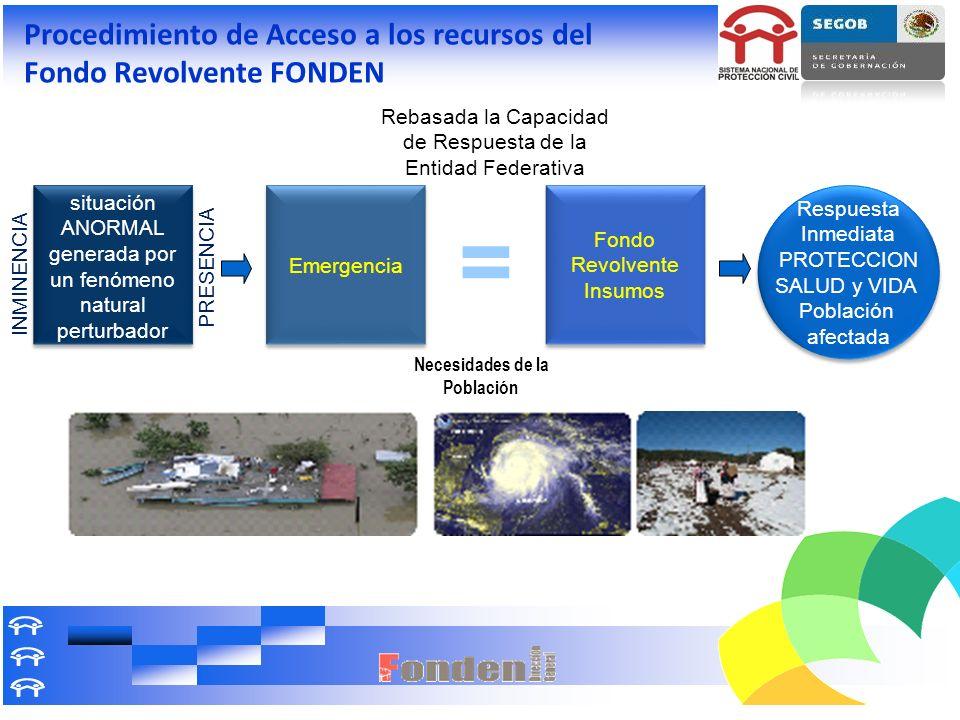 = Procedimiento de Acceso a los recursos del Fondo Revolvente FONDEN