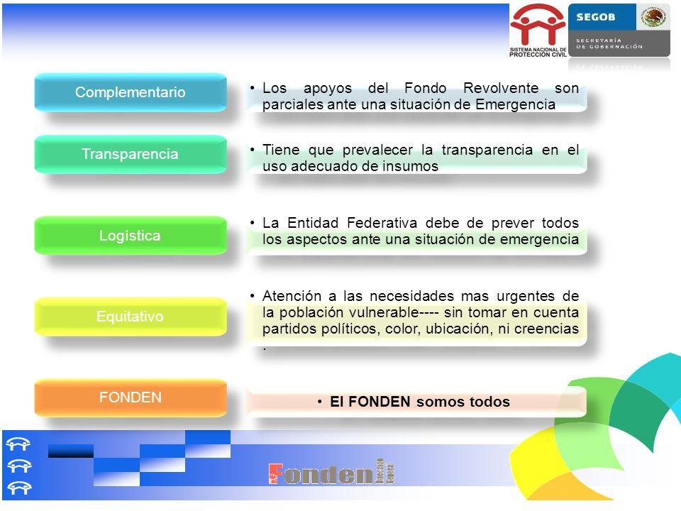 Complementario Los apoyos del Fondo Revolvente son parciales ante una situación de Emergencia. Transparencia.