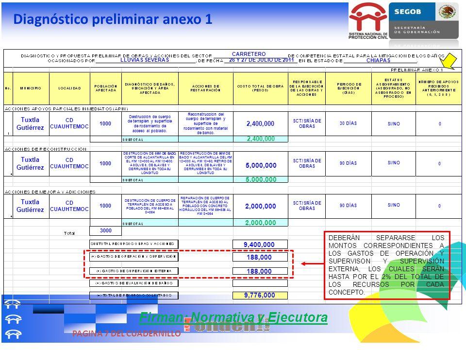 Firman: Normativa y Ejecutora PAGINA 7 DEL CUADERNILLO