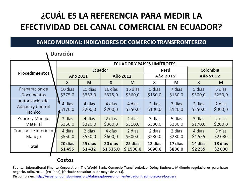 ¿CUÁL ES LA REFERENCIA PARA MEDIR LA EFECTIVIDAD DEL CANAL COMERCIAL EN ECUADOR