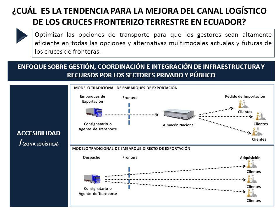 ¿CUÁL ES LA TENDENCIA PARA LA MEJORA DEL CANAL LOGÍSTICO DE LOS CRUCES FRONTERIZO TERRESTRE EN ECUADOR