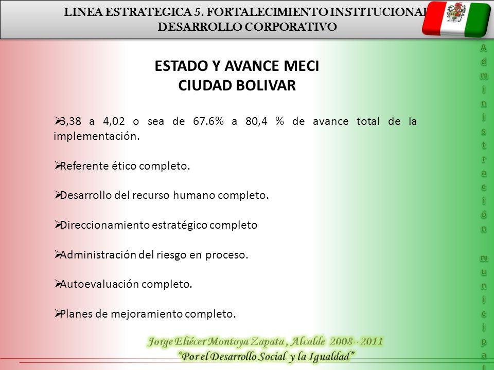 ESTADO Y AVANCE MECI CIUDAD BOLIVAR