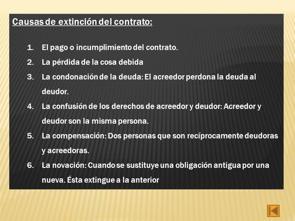 Causas de extinción del contrato: