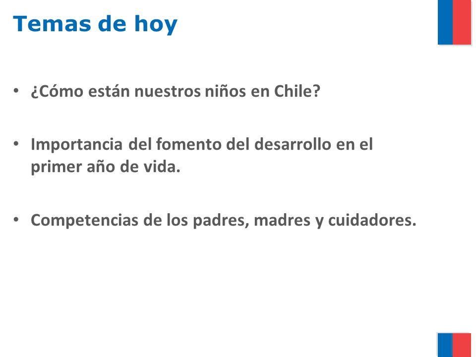 Temas de hoy ¿Cómo están nuestros niños en Chile