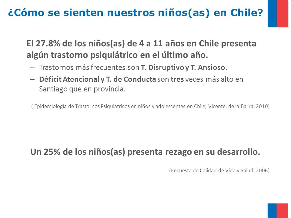 ¿Cómo se sienten nuestros niños(as) en Chile