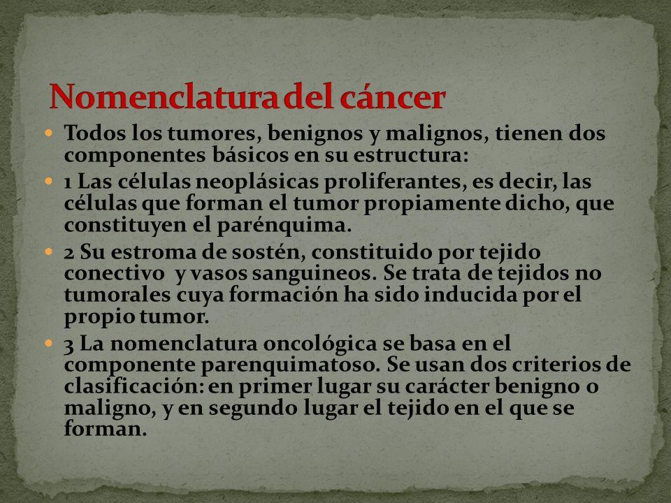 Nomenclatura del cáncer