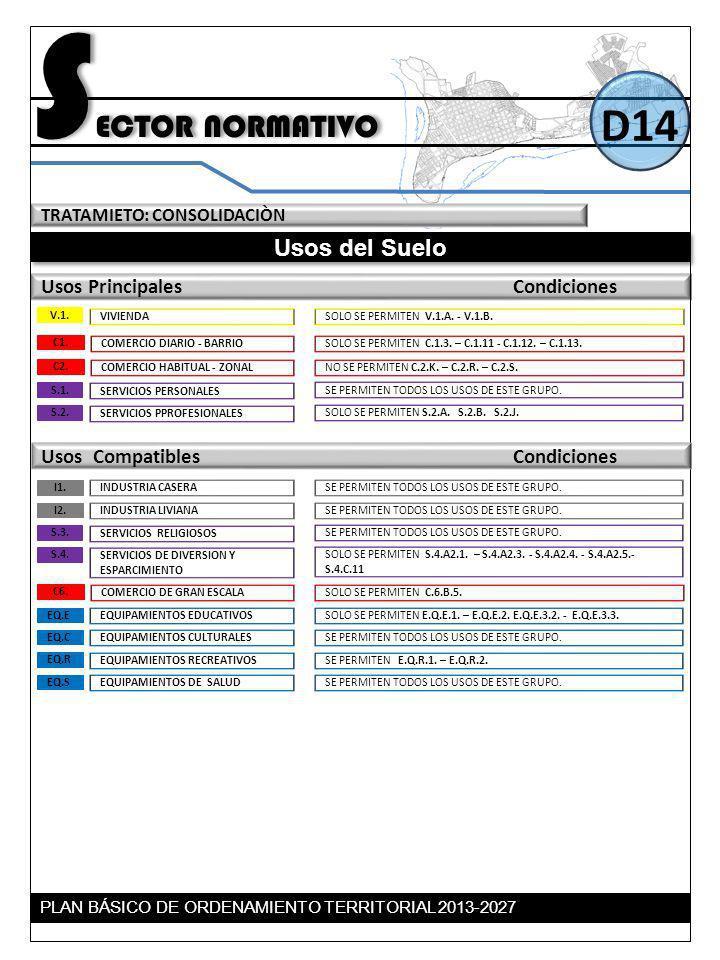 SECTOR NORMATIVO D14 Usos del Suelo Usos Principales Condiciones