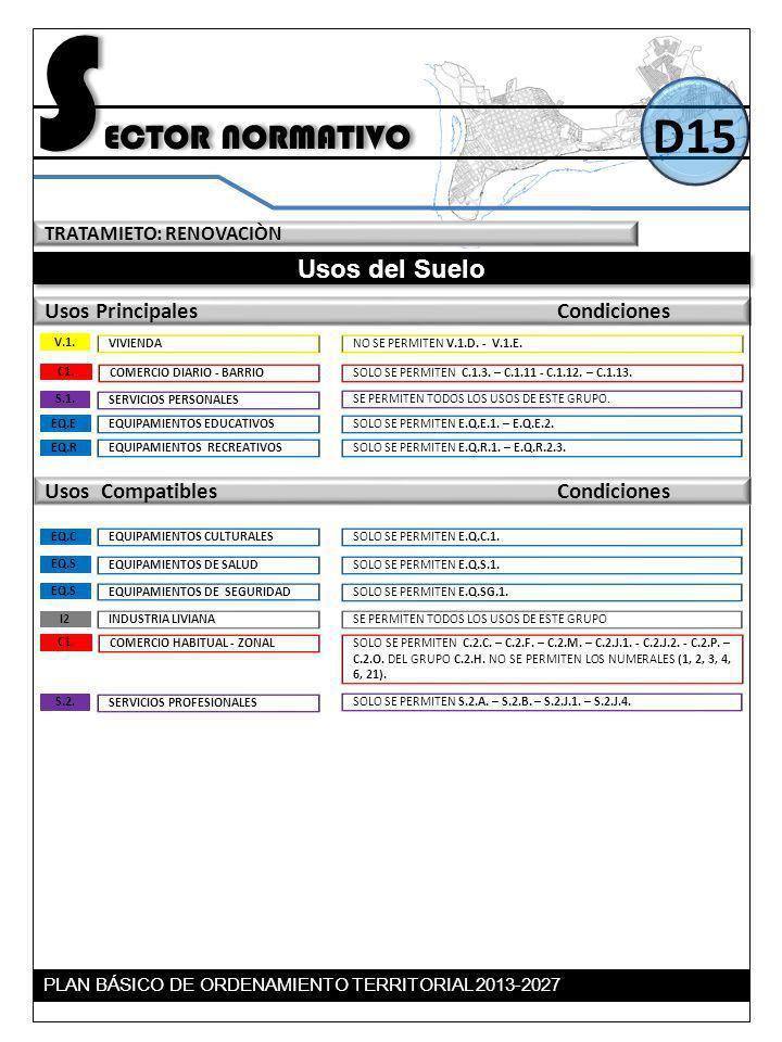 SECTOR NORMATIVO D15 Usos del Suelo Usos Principales Condiciones