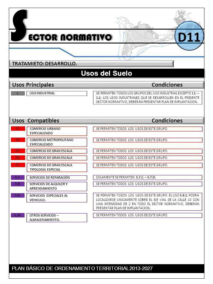 SECTOR NORMATIVO D11 Usos del Suelo Usos Principales Condiciones