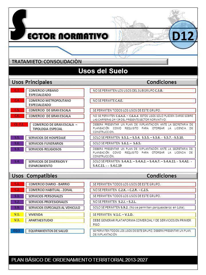 SECTOR NORMATIVO D12 Usos del Suelo Usos Principales Condiciones