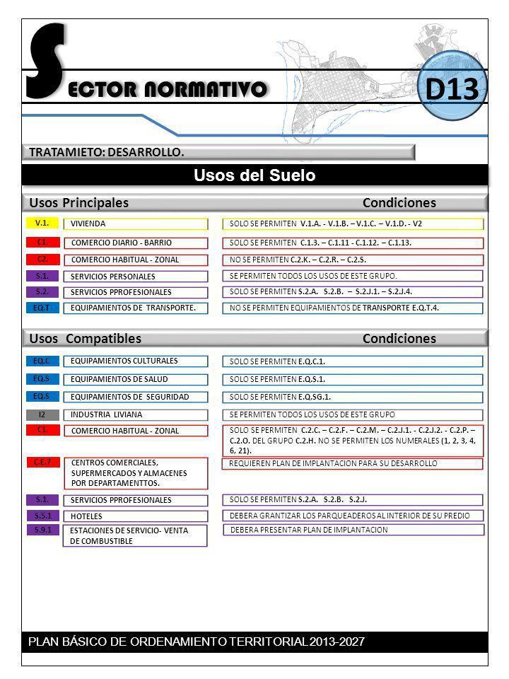 SECTOR NORMATIVO D13 Usos del Suelo Usos Principales Condiciones