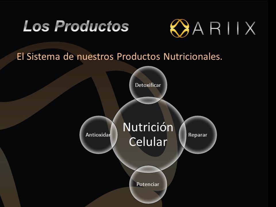 Los Productos Nutrición Celular
