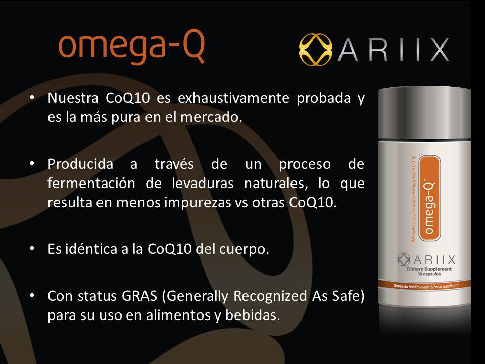 Nuestra CoQ10 es exhaustivamente probada y es la más pura en el mercado.