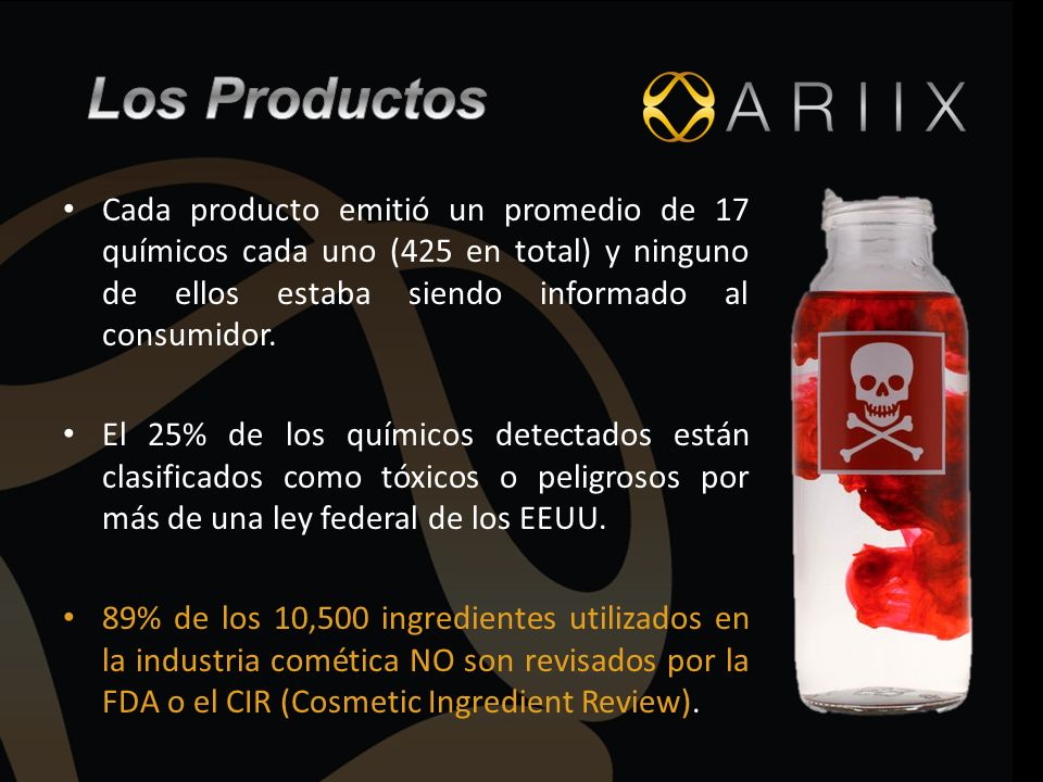Los Productos Cada producto emitió un promedio de 17 químicos cada uno (425 en total) y ninguno de ellos estaba siendo informado al consumidor.