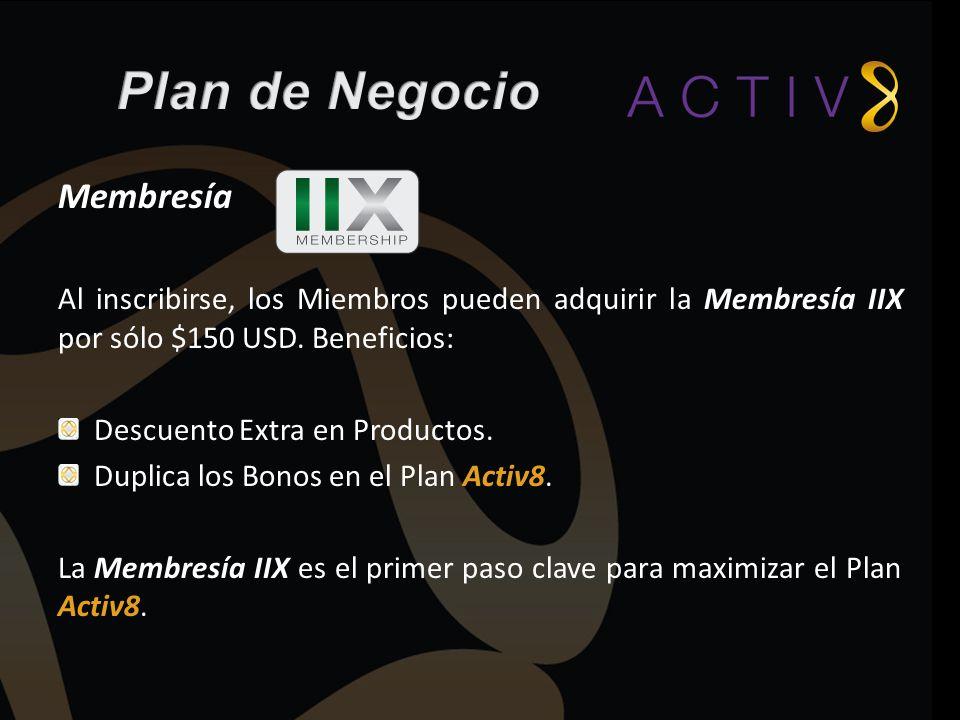 Plan de Negocio Membresía