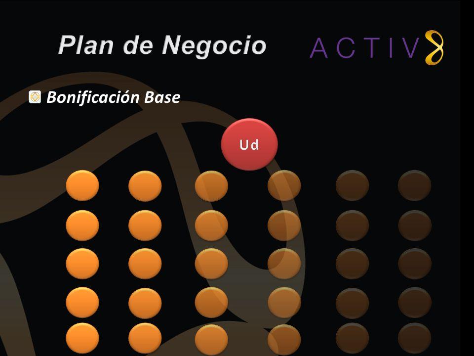 Plan de Negocio Bonificación Base Ud