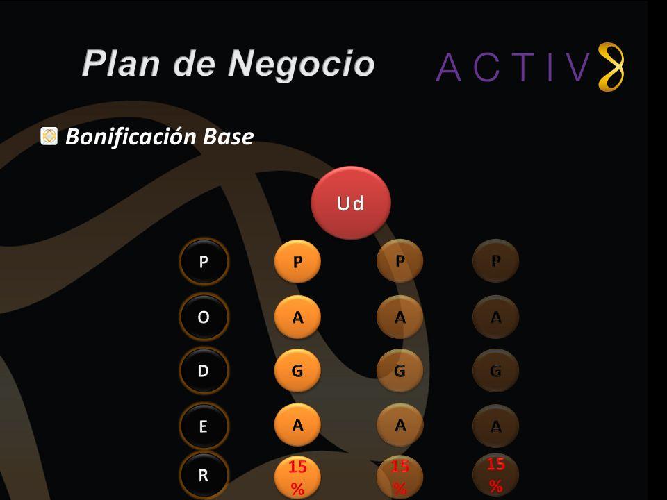 Plan de Negocio Bonificación Base Ud P P P P O A A A D G G G E A A A R