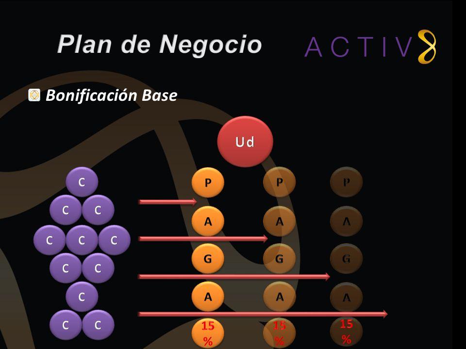 Plan de Negocio Bonificación Base Ud C P P P C C A A A C C C G G G C C