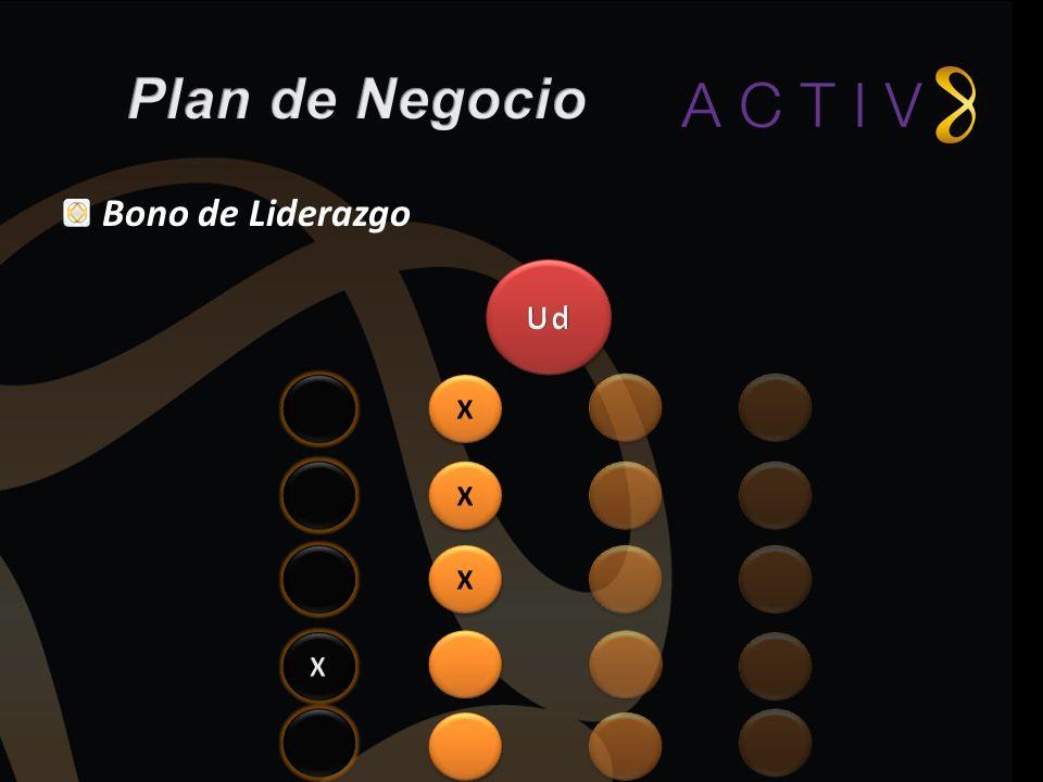 Plan de Negocio Bono de Liderazgo Ud X X X X