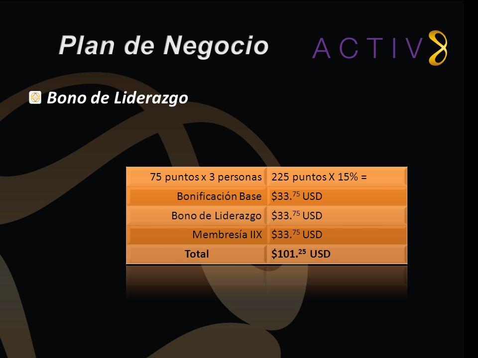 Plan de Negocio Bono de Liderazgo 75 puntos x 3 personas