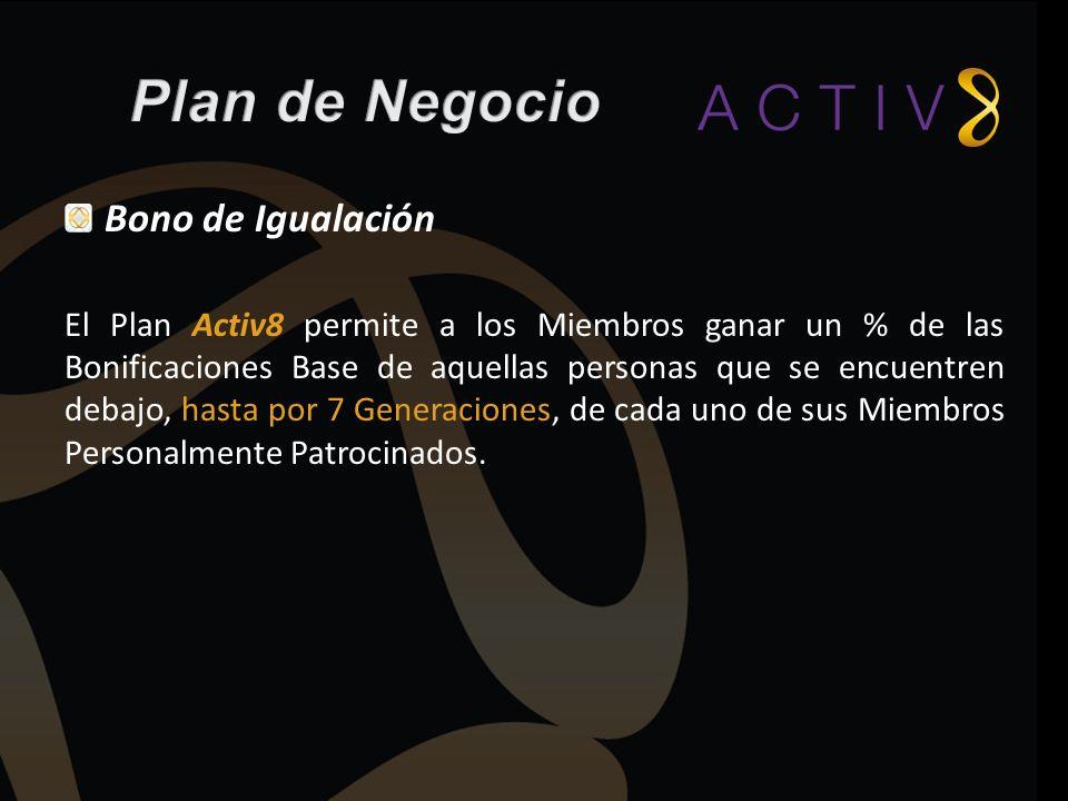 Plan de Negocio Bono de Igualación