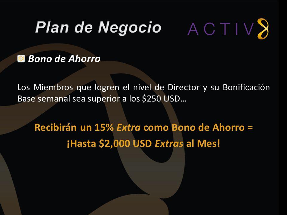 Plan de Negocio Bono de Ahorro