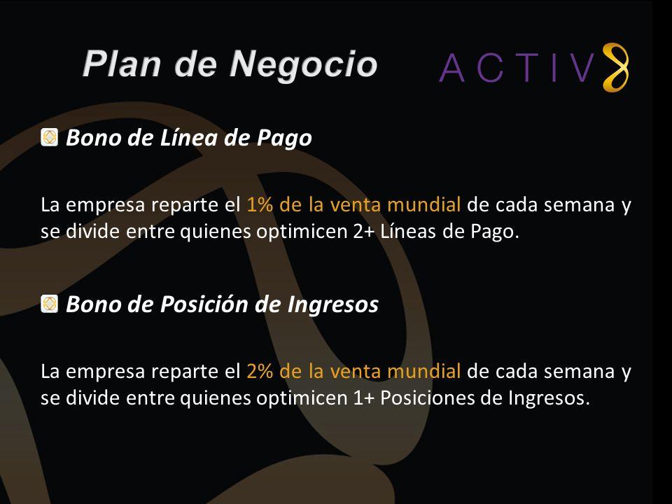 Plan de Negocio Bono de Línea de Pago Bono de Posición de Ingresos