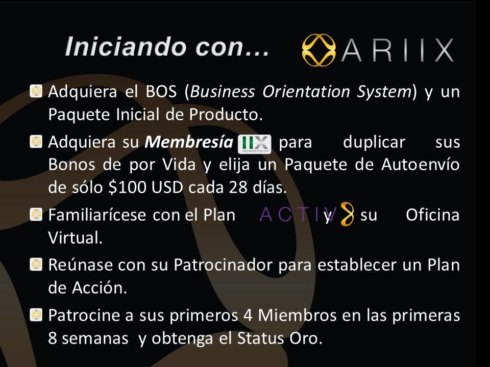 Iniciando con… Adquiera el BOS (Business Orientation System) y un Paquete Inicial de Producto.