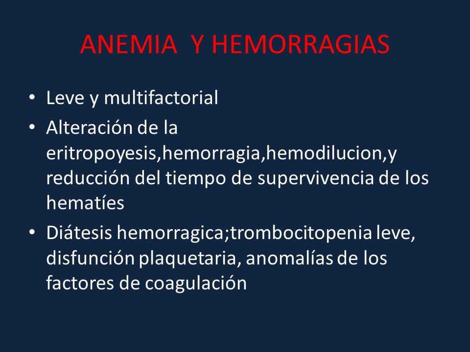 ANEMIA Y HEMORRAGIAS Leve y multifactorial