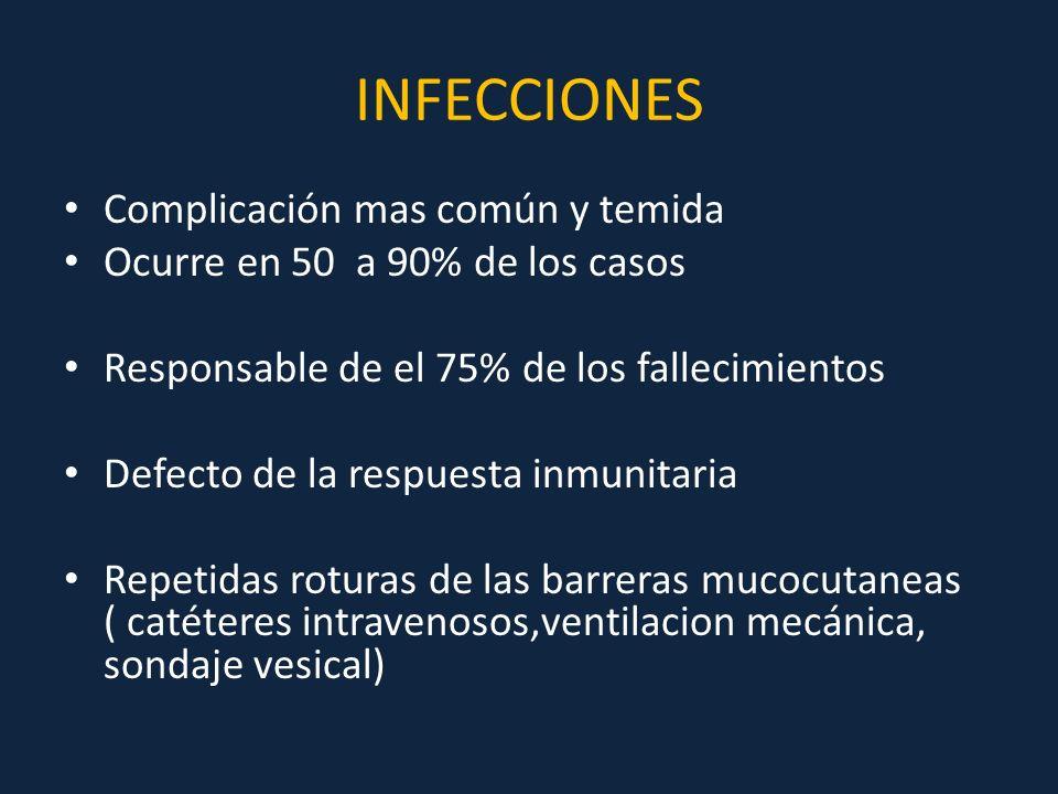INFECCIONES Complicación mas común y temida
