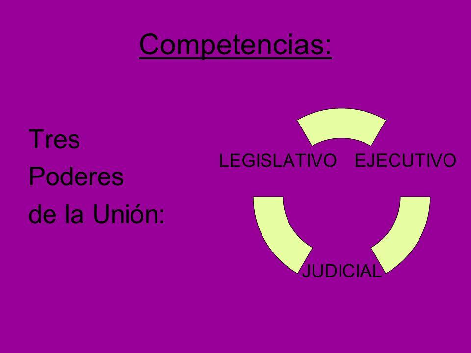 Competencias: Tres Poderes de la Unión: