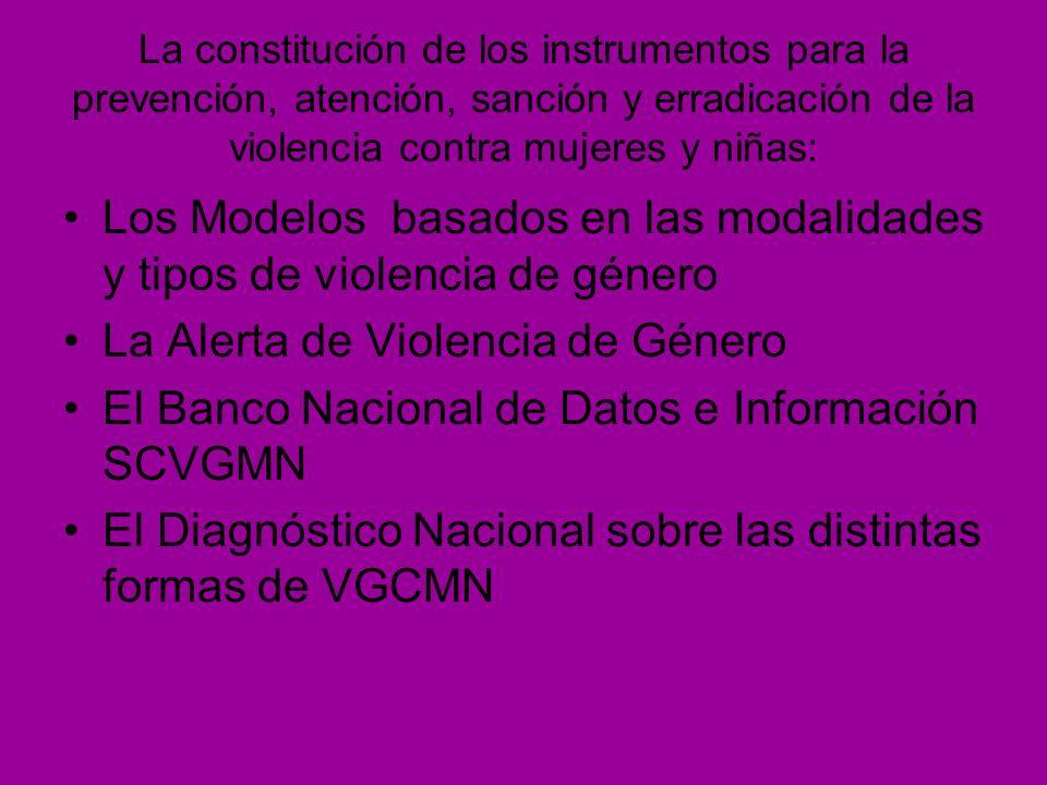 Los Modelos basados en las modalidades y tipos de violencia de género
