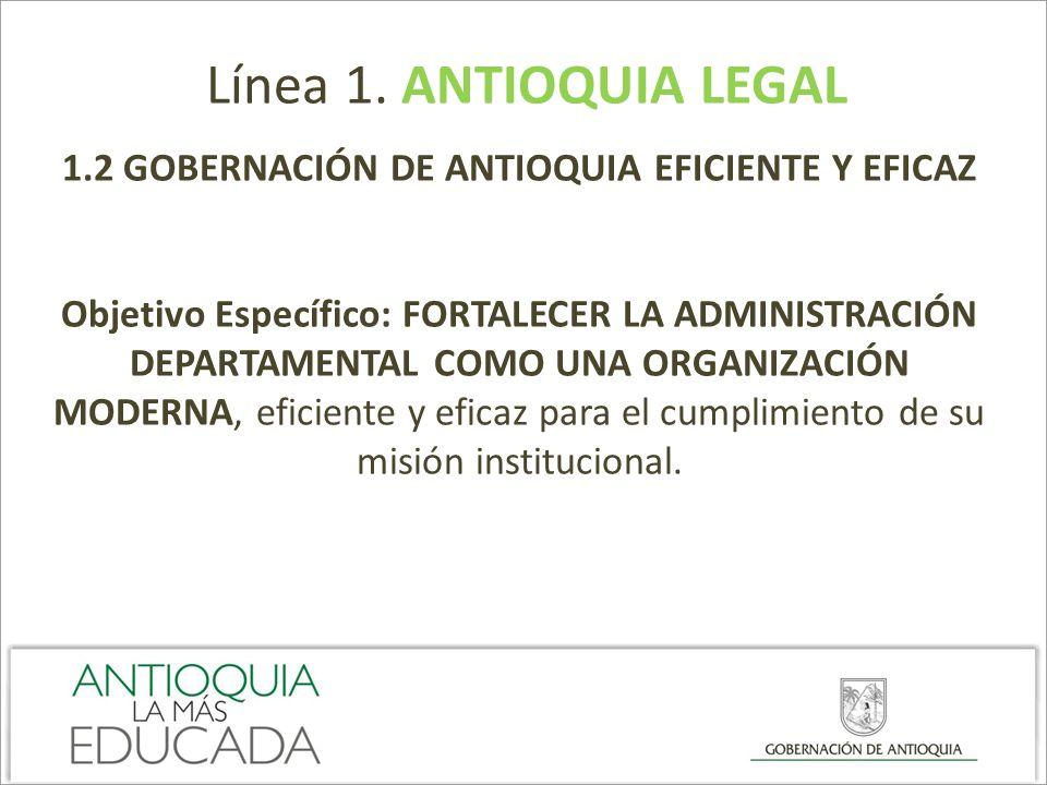 1.2 GOBERNACIÓN DE ANTIOQUIA EFICIENTE Y EFICAZ