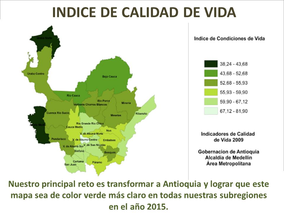 INDICE DE CALIDAD DE VIDA
