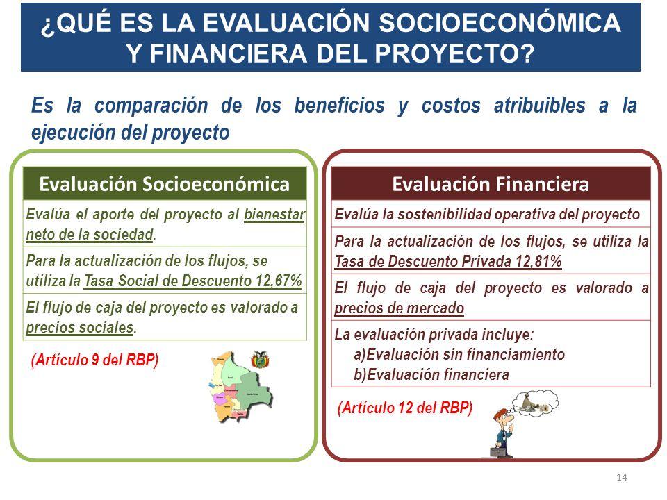 ¿QUÉ ES LA EVALUACIÓN SOCIOECONÓMICA Y FINANCIERA DEL PROYECTO