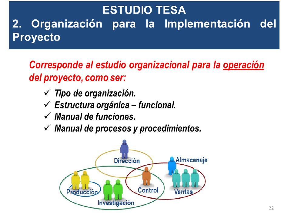 2. Organización para la Implementación del Proyecto