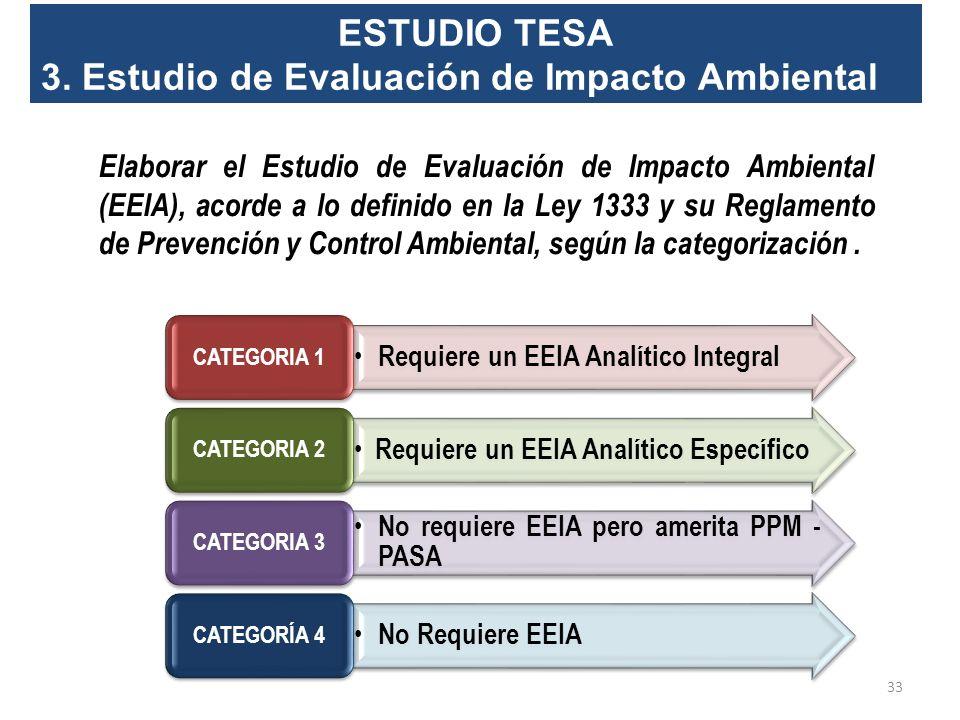 3. Estudio de Evaluación de Impacto Ambiental