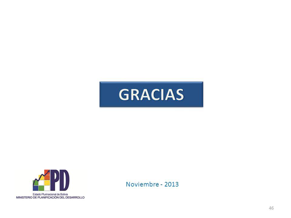 GRACIAS Noviembre - 2013