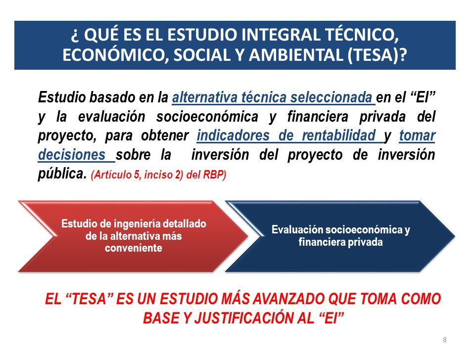 ¿ QUÉ ES EL ESTUDIO INTEGRAL TÉCNICO, ECONÓMICO, SOCIAL Y AMBIENTAL (TESA)