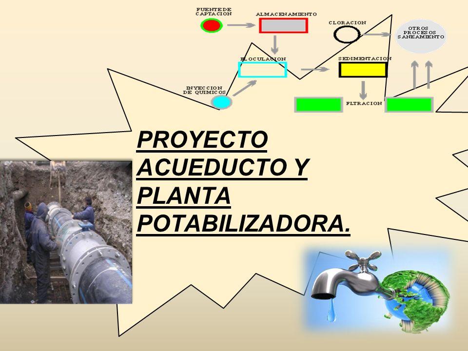PROYECTO ACUEDUCTO Y PLANTA POTABILIZADORA.