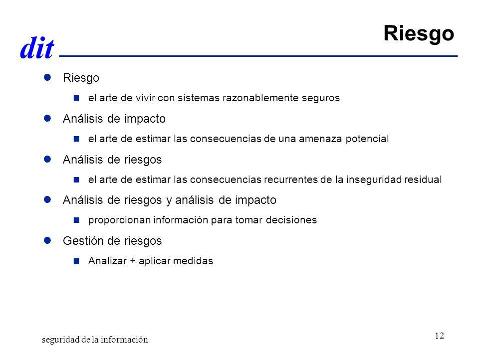 Riesgo Riesgo Análisis de impacto Análisis de riesgos
