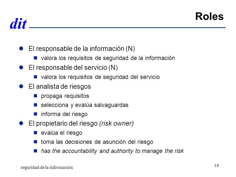 Roles El responsable de la información (N)