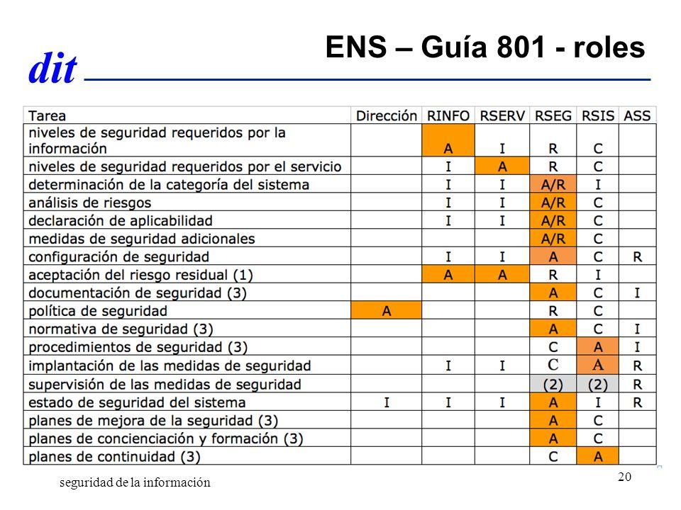ENS – Guía 801 - roles seguridad de la información