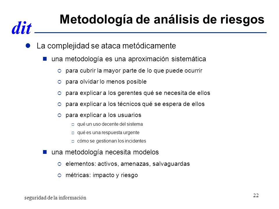 Metodología de análisis de riesgos