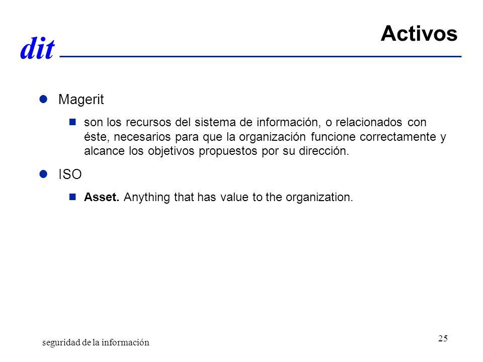 Gestión de Riesgos Abril de 2011. Activos. Magerit.