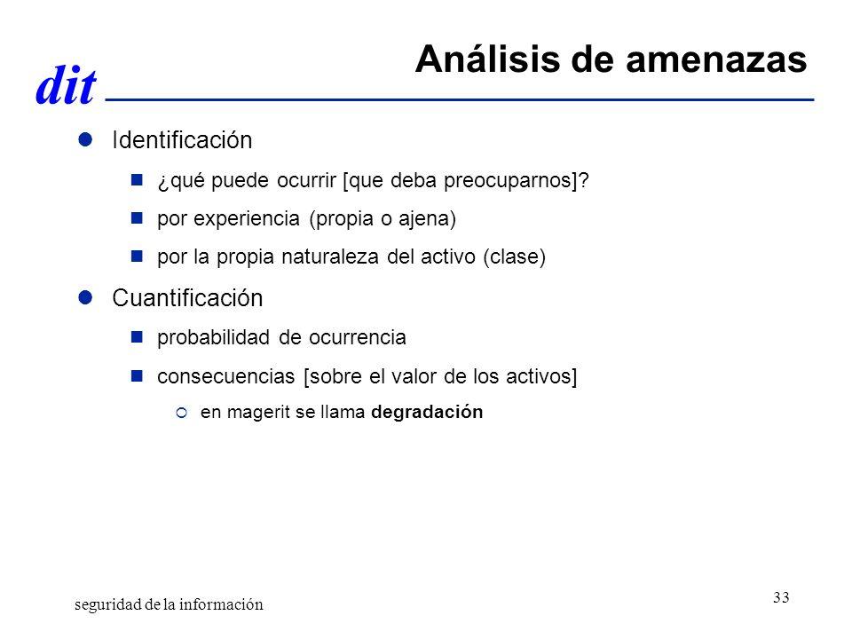 Análisis de amenazas Identificación Cuantificación