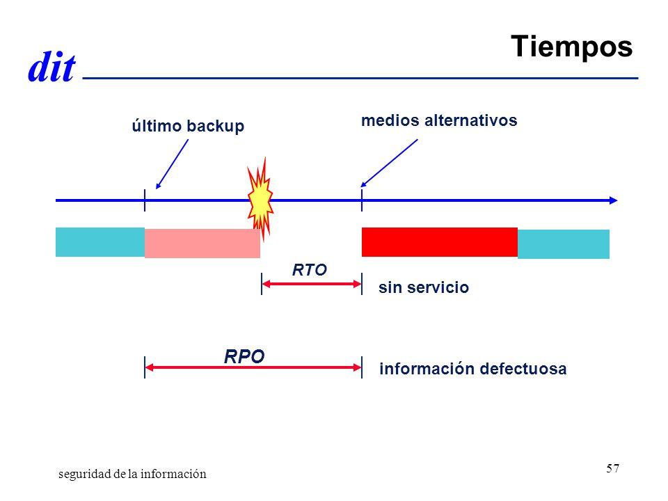 Tiempos RPO medios alternativos último backup RTO sin servicio