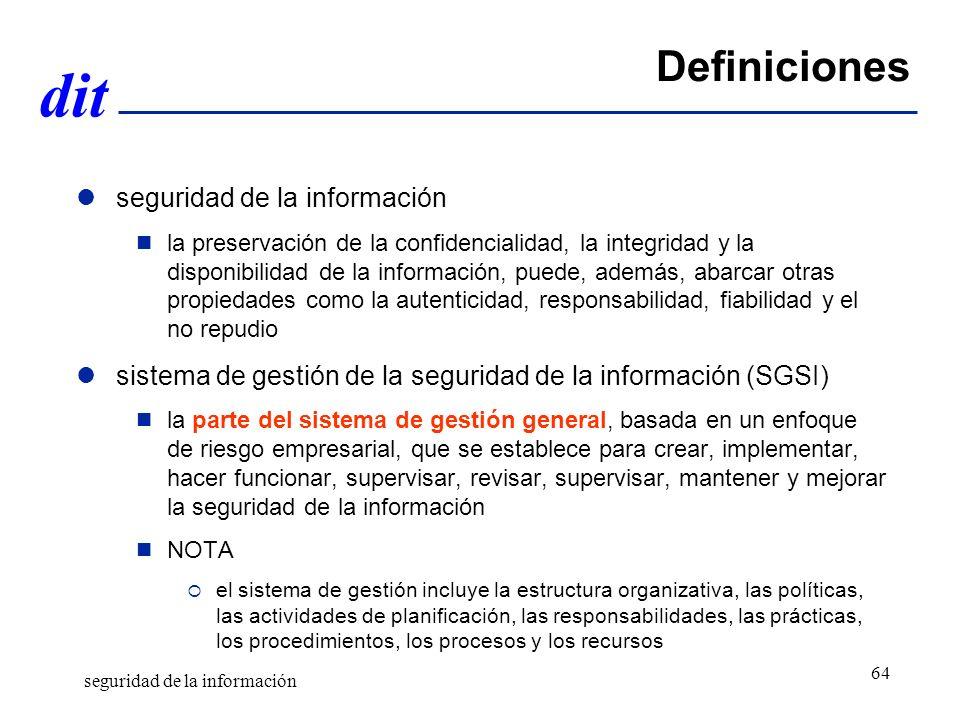 Definiciones seguridad de la información