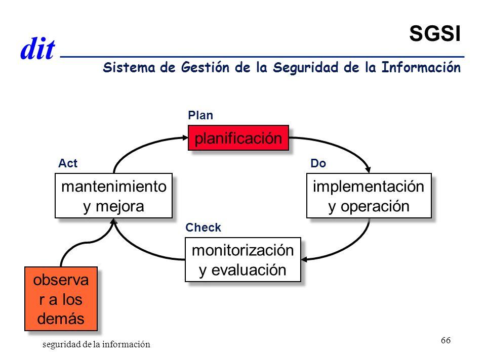 SGSI planificación mantenimiento y mejora implementación y operación